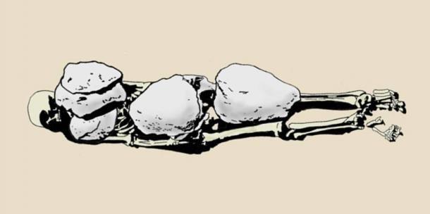 Înmormântări antice. Vrăjitoarele cu fața în jos și strigoii fixați în morminte